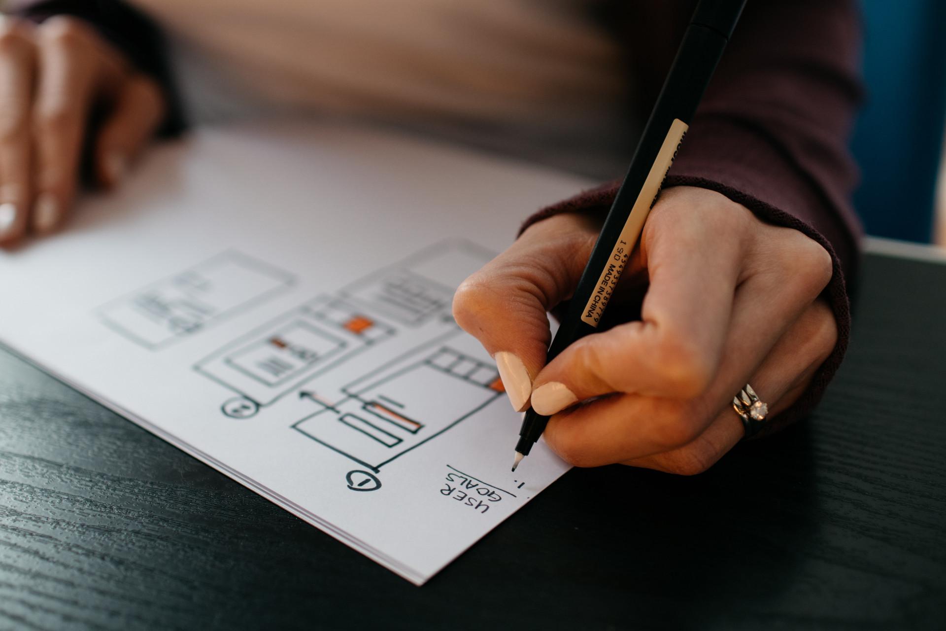 Mapowanie procesów w przedsiębiorstwie
